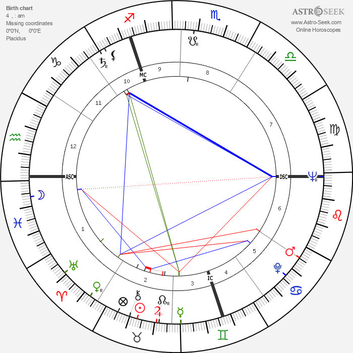 Audrey Hepburn - Astrology Natal Birth Chart