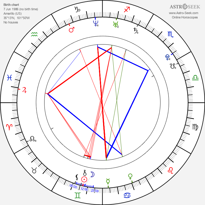 Audrey Lorea - Astrology Natal Birth Chart