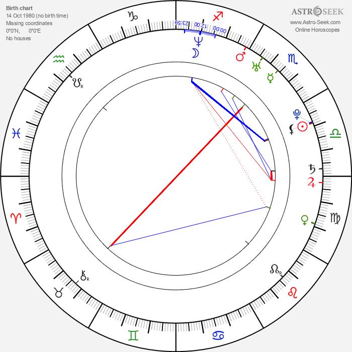 Audrey Marnay - Astrology Natal Birth Chart