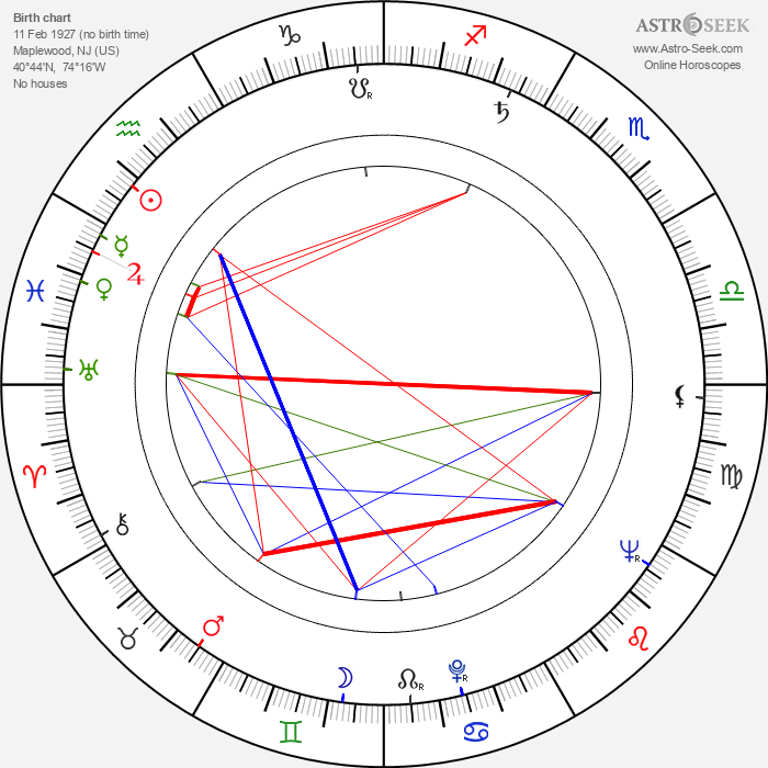 Audrey Peters - Astrology Natal Birth Chart