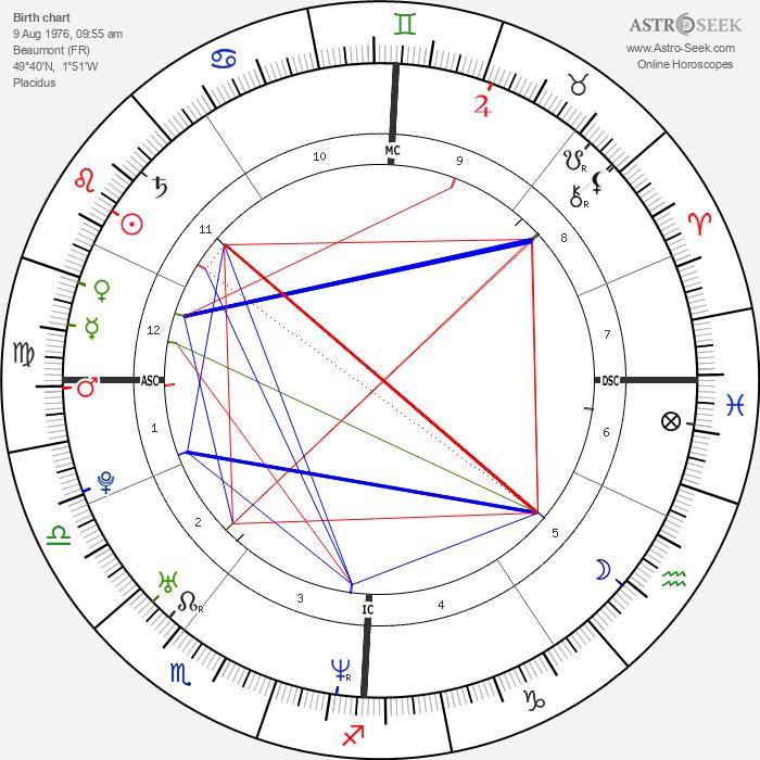 Audrey Tautou - Astrology Natal Birth Chart