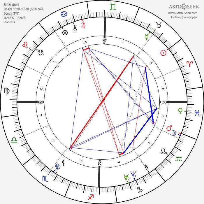 Audrey Tcheuméo - Astrology Natal Birth Chart