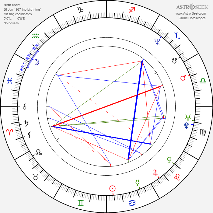 Audrey Wasilewski - Astrology Natal Birth Chart