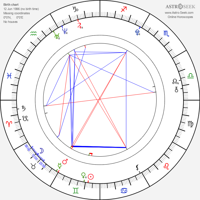 Audrey Whitby - Astrology Natal Birth Chart
