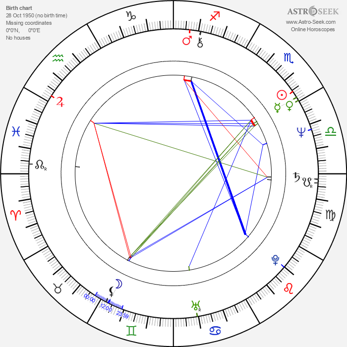 Audrie J. Neenan - Astrology Natal Birth Chart