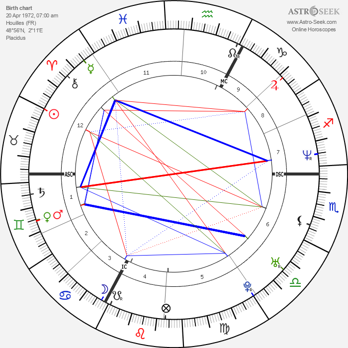 Audry Maupin - Astrology Natal Birth Chart