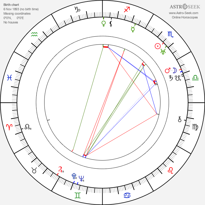 August Defresne - Astrology Natal Birth Chart