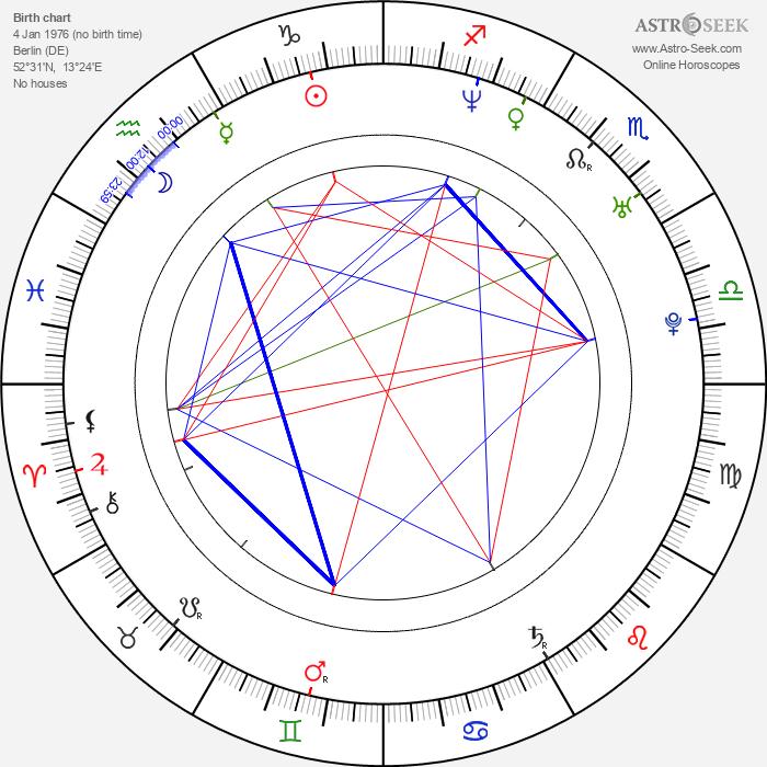 August Diehl - Astrology Natal Birth Chart