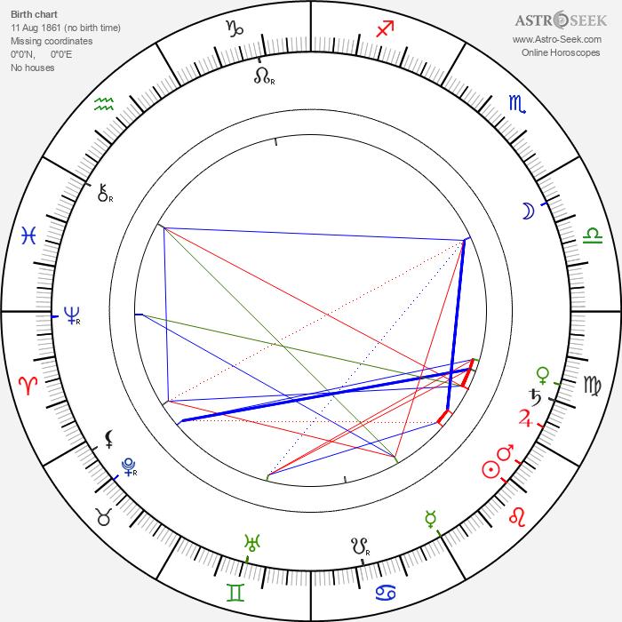 Augustin Berger - Astrology Natal Birth Chart
