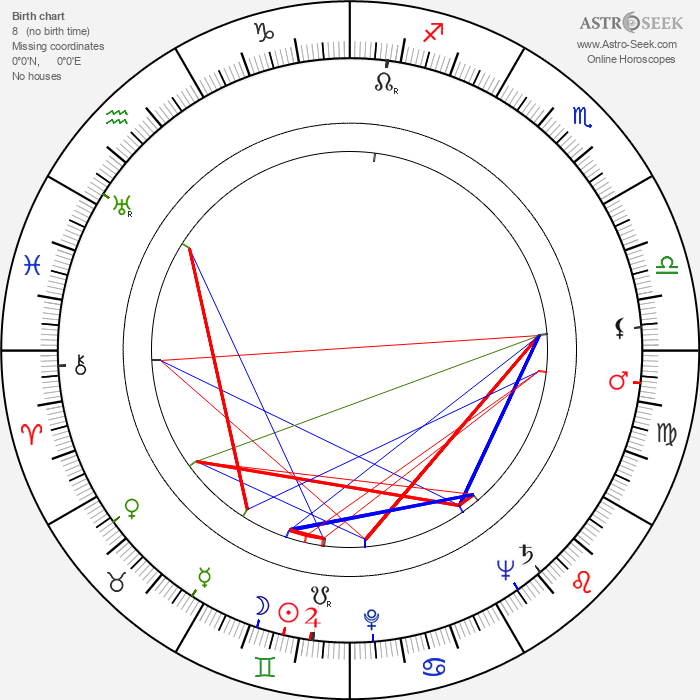 Aulis Hämäläinen - Astrology Natal Birth Chart