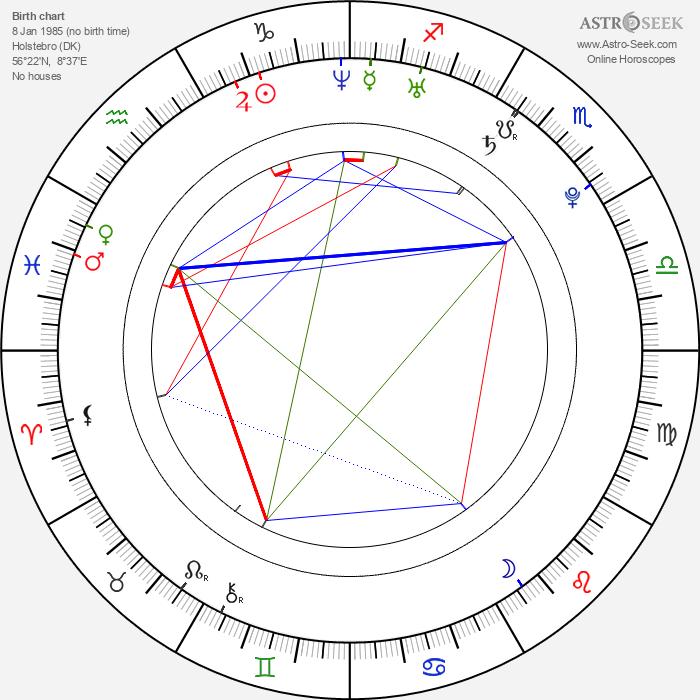 Aura Dione - Astrology Natal Birth Chart