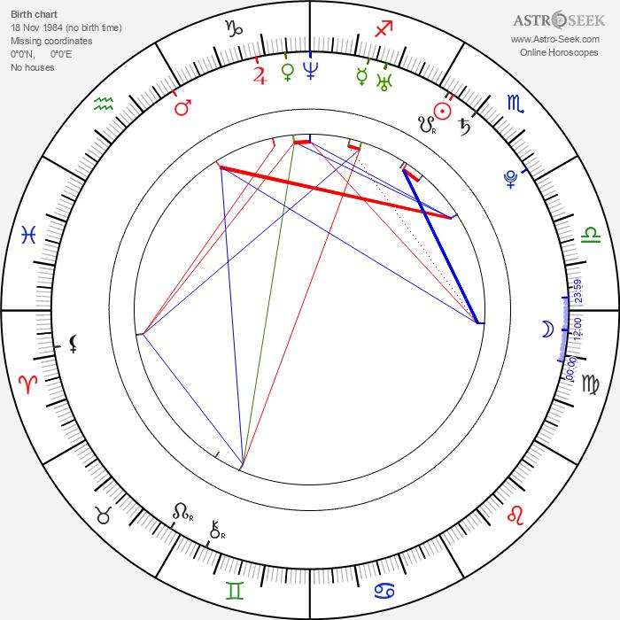 Aurelia Gliwski - Astrology Natal Birth Chart