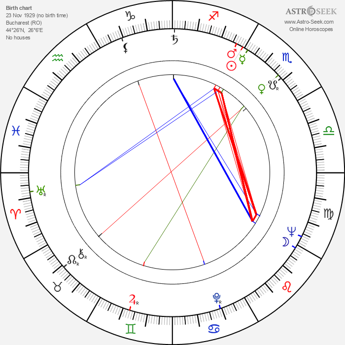Aurelia Sorescu - Astrology Natal Birth Chart
