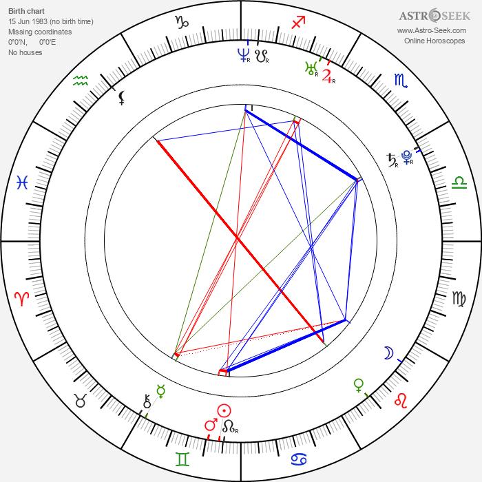 Aurélie Vaneck - Astrology Natal Birth Chart