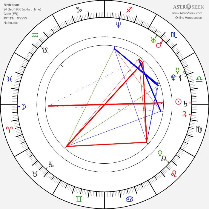 Aurélien Wiik - Astrology Natal Birth Chart