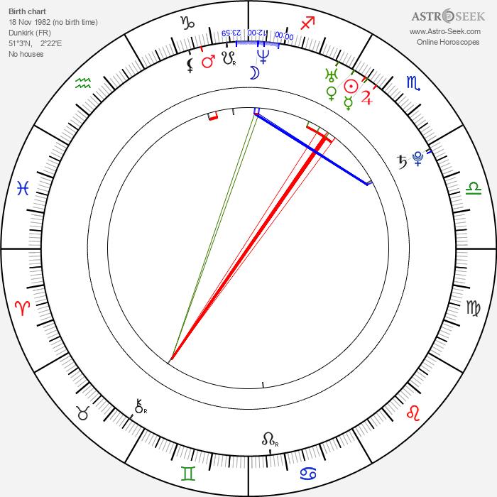 Aurore Broutin - Astrology Natal Birth Chart