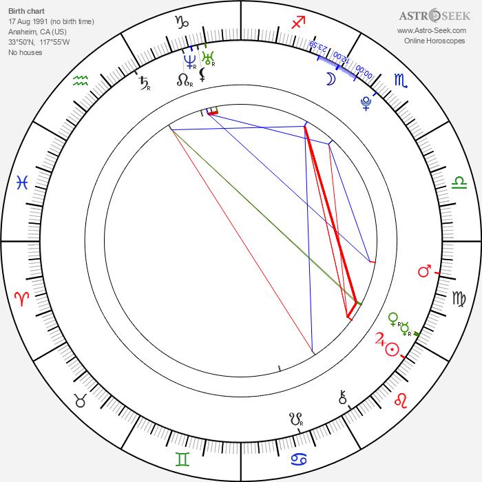 Austin Butler - Astrology Natal Birth Chart