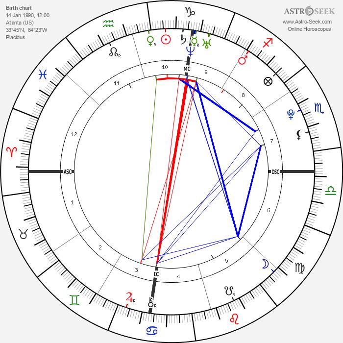 Austin Mickey Leland - Astrology Natal Birth Chart