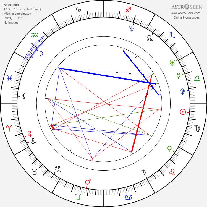 Austin St. John - Astrology Natal Birth Chart