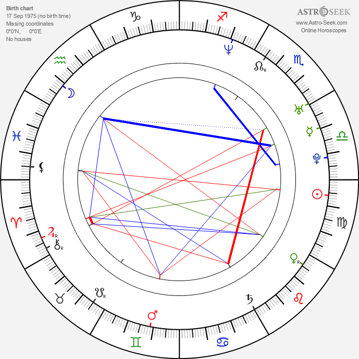 Austin St. John - Astrology Natal Birth Chart