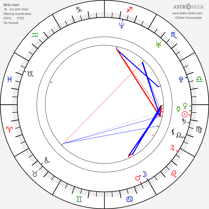 Ava Addams - Astrology Natal Birth Chart