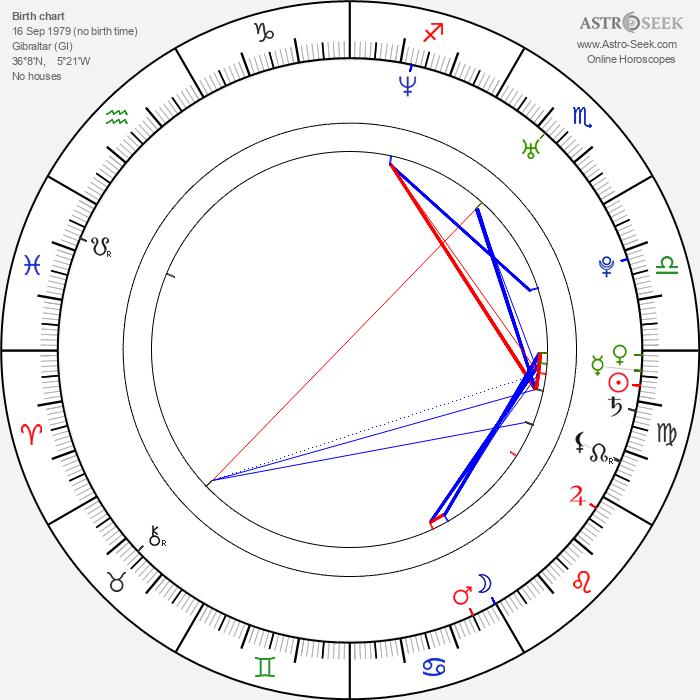 Ava Addams - Astrology Natal Birth Chart