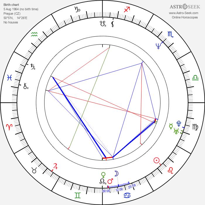Ava Jansen - Astrology Natal Birth Chart
