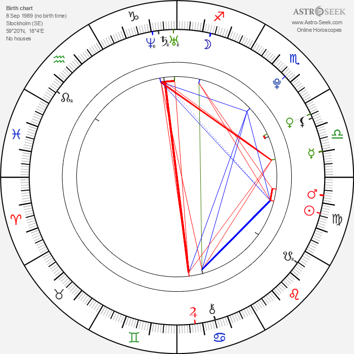 Avicii - Astrology Natal Birth Chart