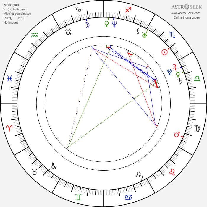 Avy Scott - Astrology Natal Birth Chart