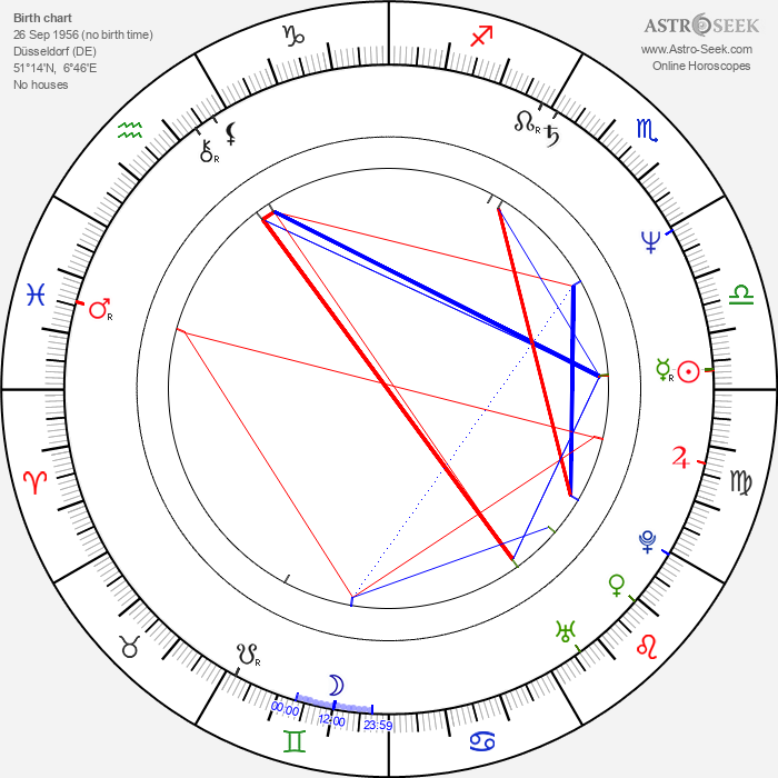 Axel Pape - Astrology Natal Birth Chart