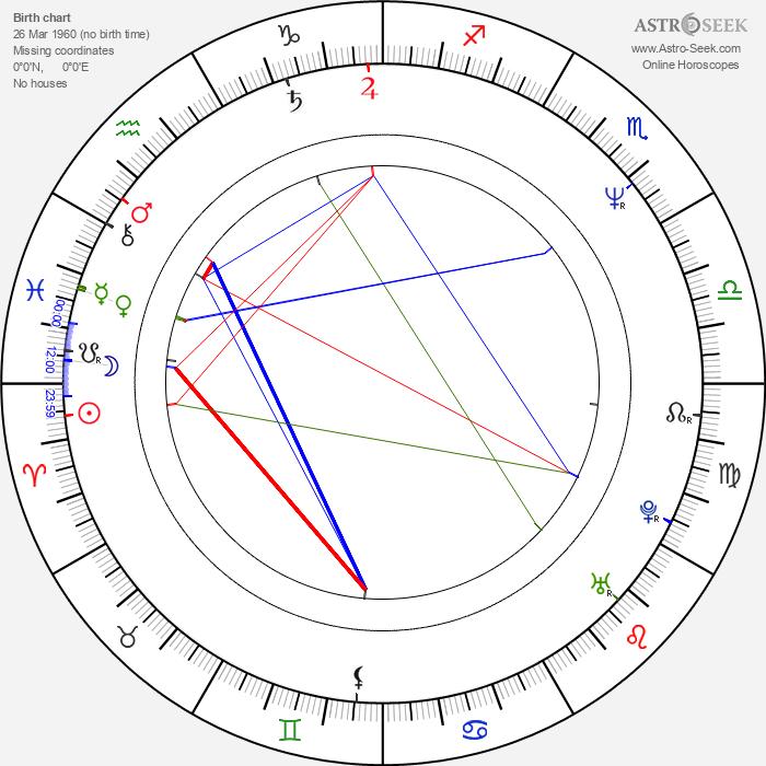 Axel Prahl - Astrology Natal Birth Chart