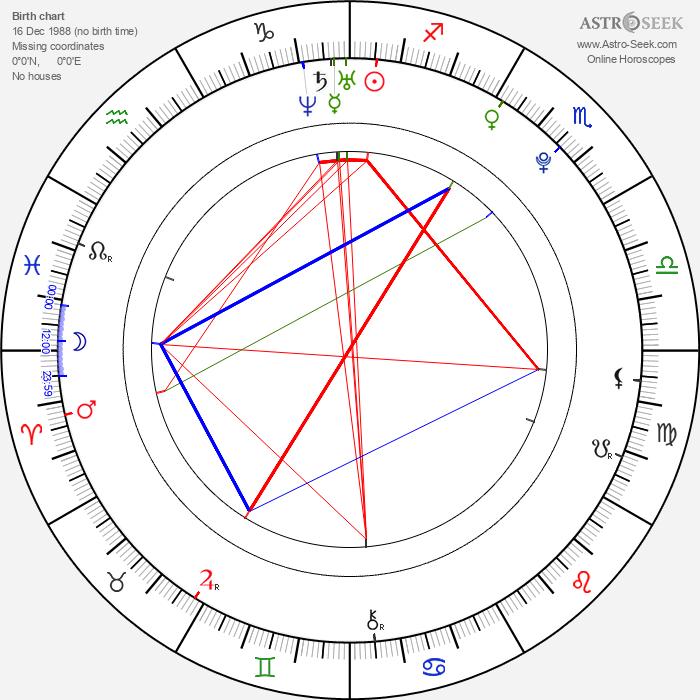 Aya Goda - Astrology Natal Birth Chart