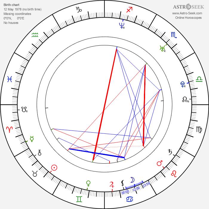 Aya Ishiguro - Astrology Natal Birth Chart
