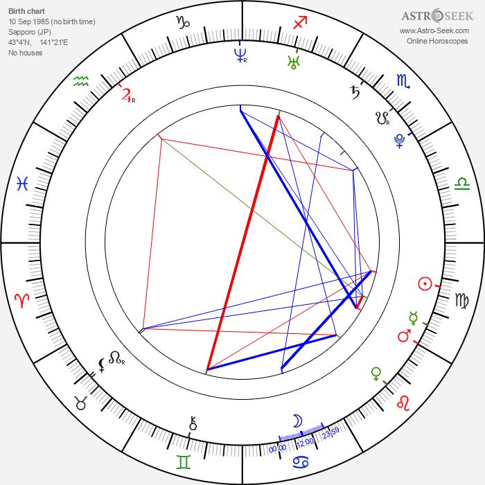Aya Kamiki - Astrology Natal Birth Chart