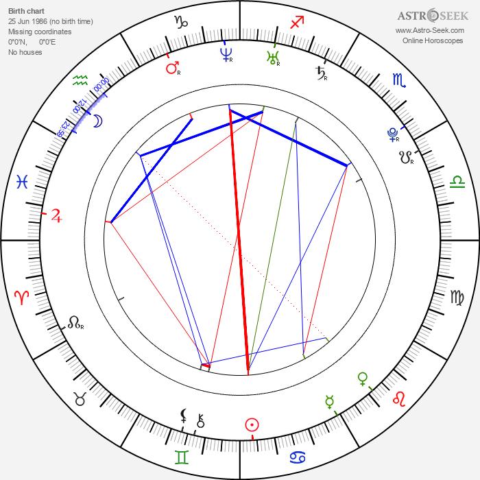 Aya Matsuura - Astrology Natal Birth Chart