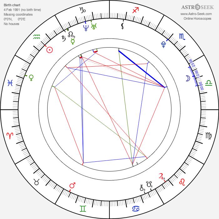 Aya Ohmasa - Astrology Natal Birth Chart