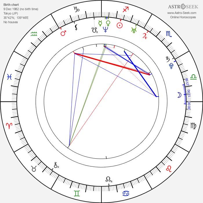 Aya Okamoto - Astrology Natal Birth Chart