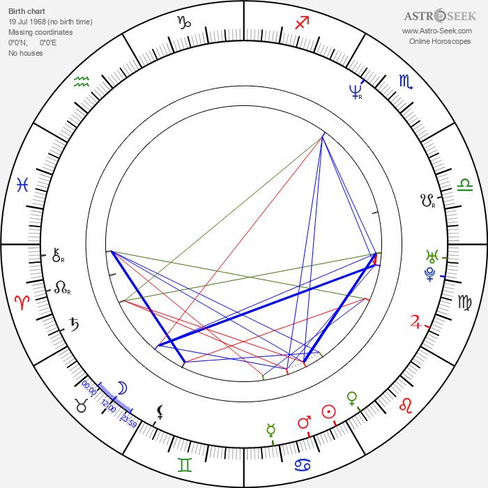 Aya Sugimoto - Astrology Natal Birth Chart