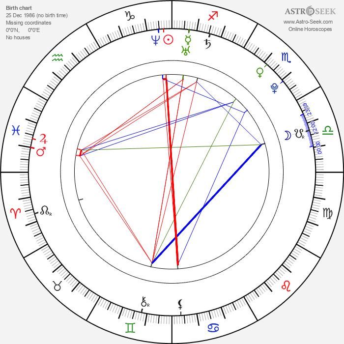 Aya Suzaki - Astrology Natal Birth Chart