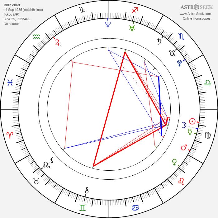 Aya Ueto - Astrology Natal Birth Chart