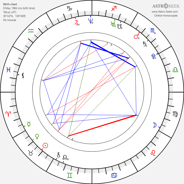 Ayaka Hirahara - Astrology Natal Birth Chart