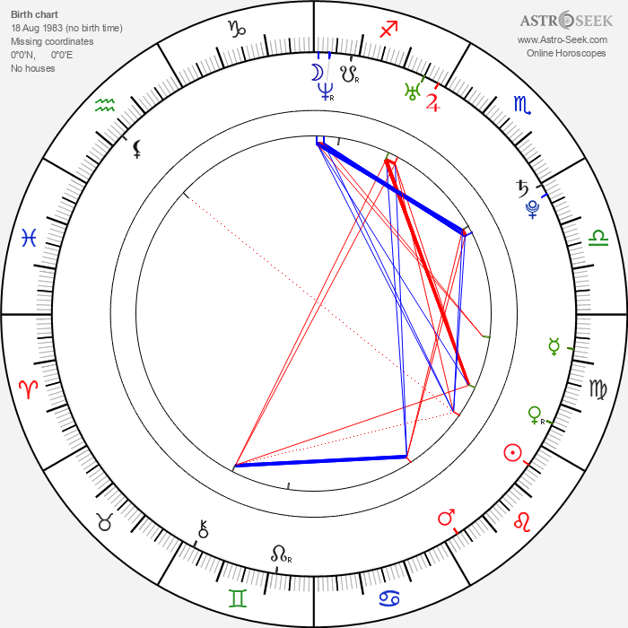Ayaka Maeda - Astrology Natal Birth Chart