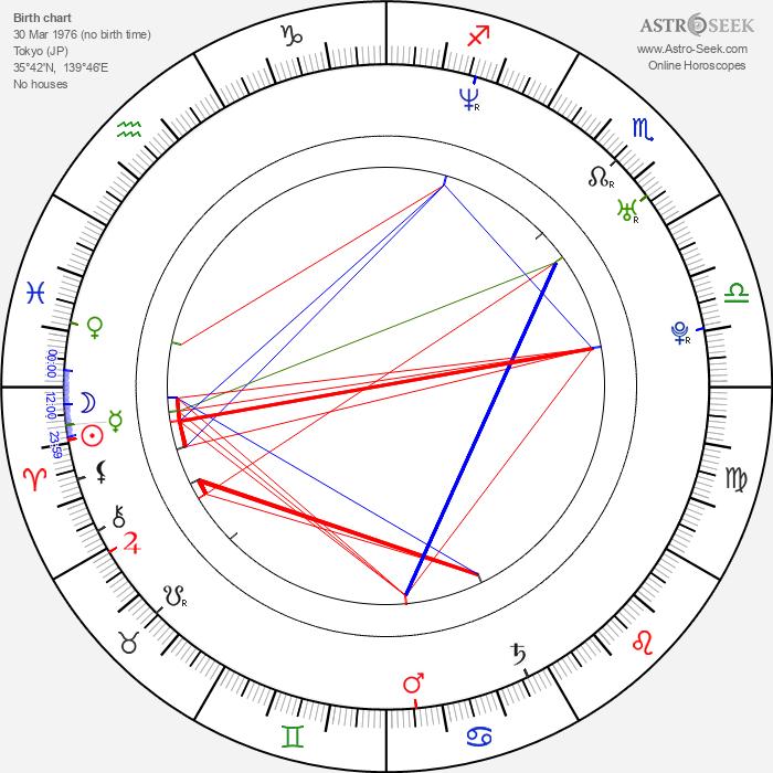Ayako Kawasumi - Astrology Natal Birth Chart