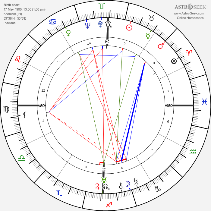 Ayatollah Khomeini - Astrology Natal Birth Chart