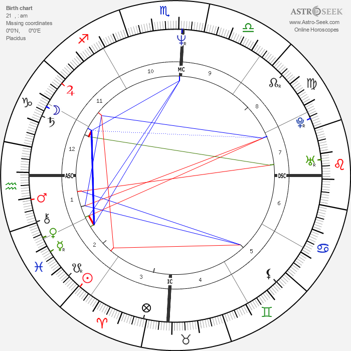 Ayrton Senna - Astrology Natal Birth Chart