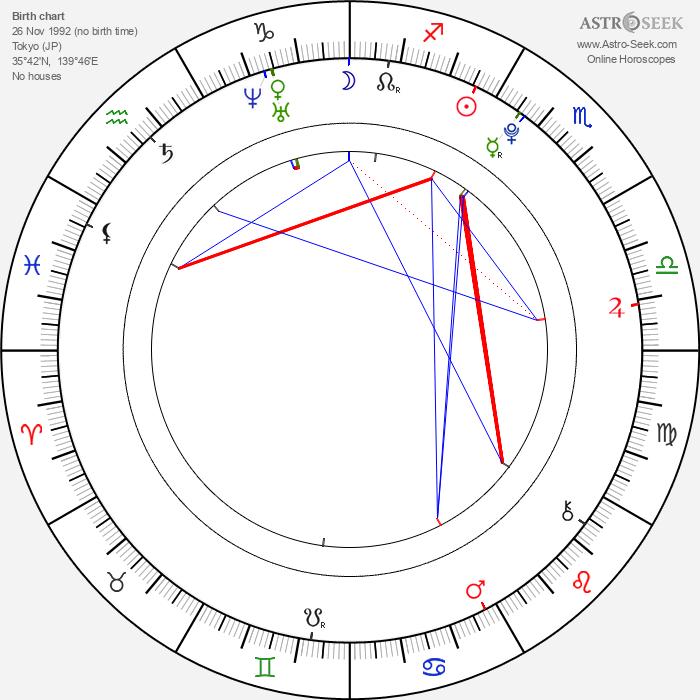Ayu Kitaura - Astrology Natal Birth Chart