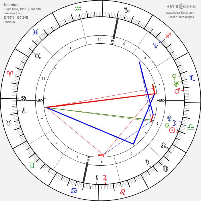 Ayumi Hamasaki - Astrology Natal Birth Chart