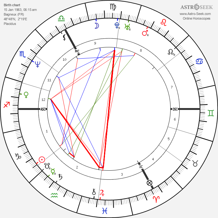 Azedine Berkane - Astrology Natal Birth Chart