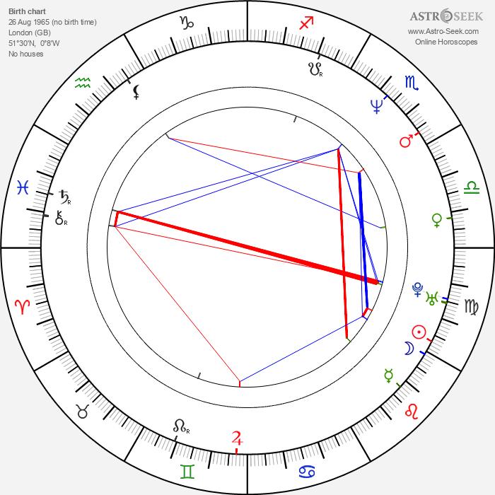 Azela Robinson - Astrology Natal Birth Chart