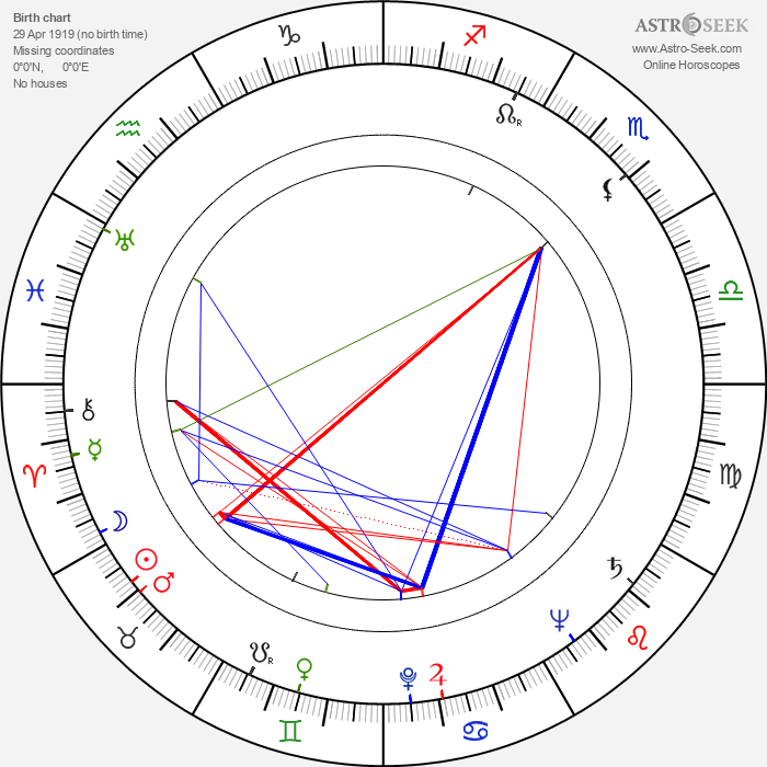 Azhdar Ibragimov - Astrology Natal Birth Chart